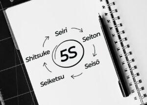 5S – Aprenda de modo prático como aplicar na sua obra